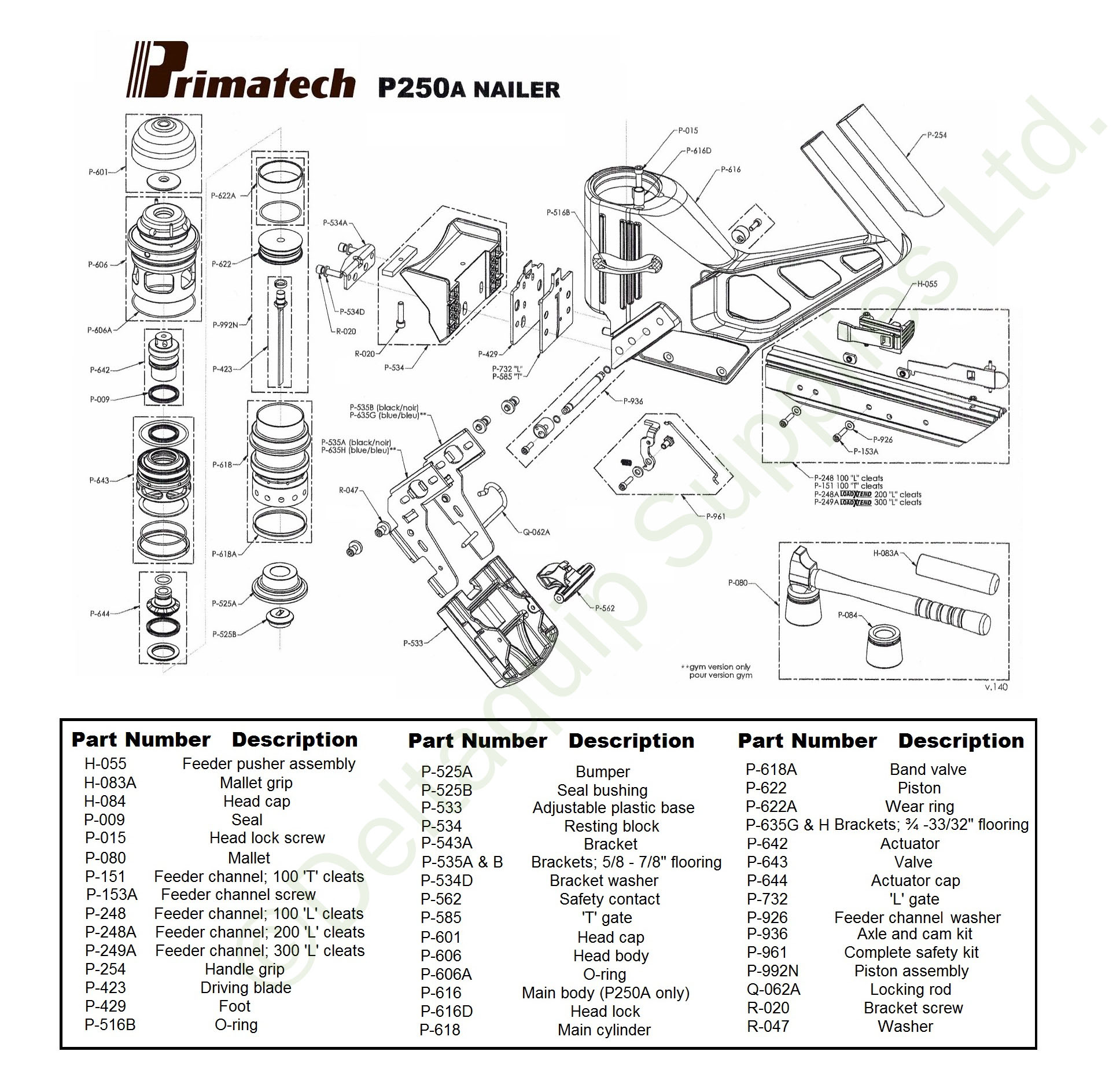 250a Amp 250ar Nailers Amp Staplers 187 Deltaquip Supplies Ltd